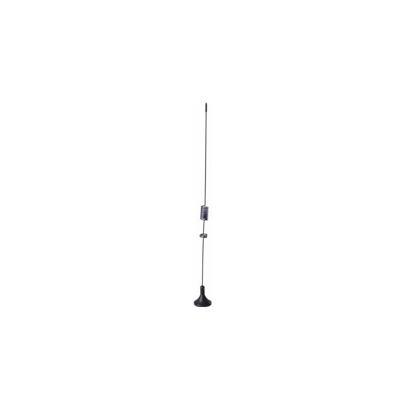 Albrecht Miniscan antenni